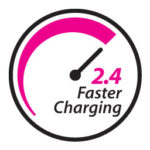 fast charging speed